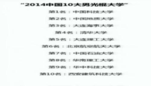 2014光棍大学排行榜