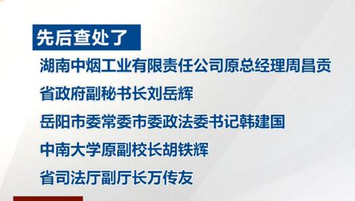 """全省党风廉政建设:""""老虎""""""""苍蝇""""一起打 保持惩治腐败高压态势"""