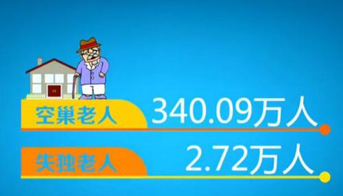 湖南老年人口1126万 空巢老人占三成
